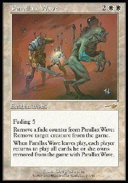 Ola de paralaje
